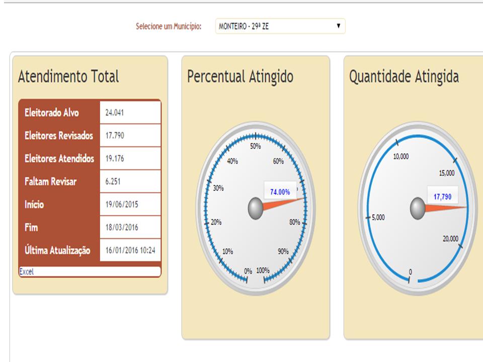 Dados-tre-biometria-Monteiro Em Monteiro: Vereador Paulo Sérgio faz o cadastramento biométrico.