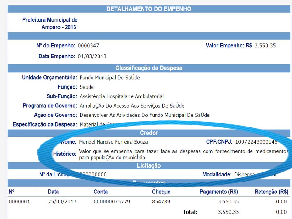 FArmacia-medicamentos Escândalo: Prefeito do município de Amparo Compra Pães em Farmácia