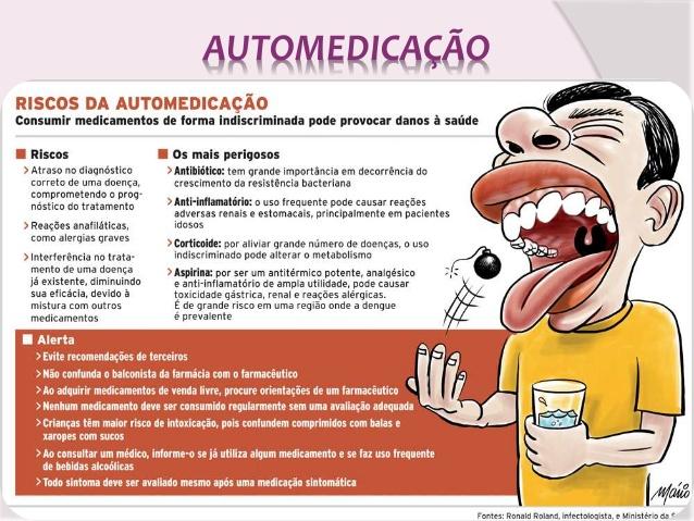 auto-medicao-7-638 Absurdo: Tratamento com querose contra zika e chikungunya, se espalha em Monteiro