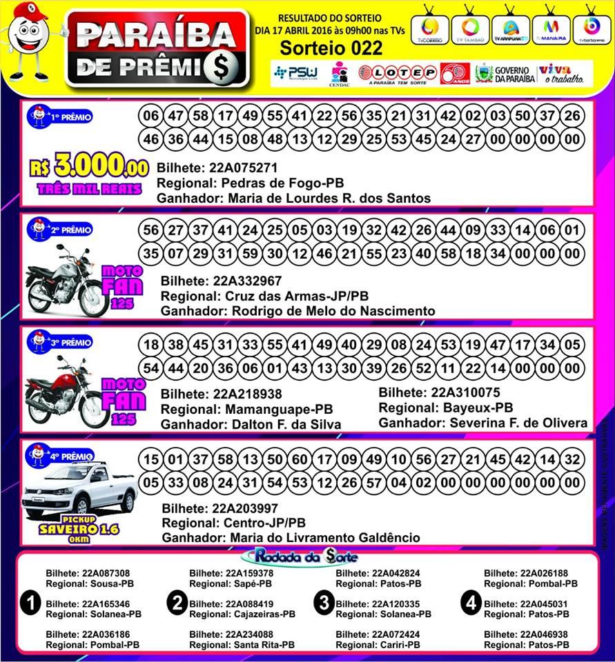 12920236_258244137852503_2715696828047547771_n Confira os Ganhadores do Paraíba de Prêmios da semana