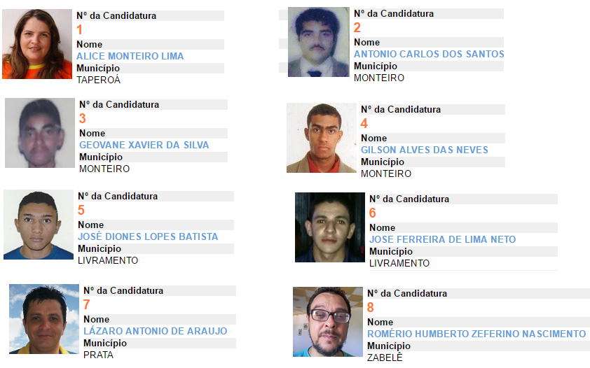 candidatos-1 Oito candidatos do Cariri concorrem a uma vaga para o Conselho de Políticas Culturais do estado nesta sexta-fera