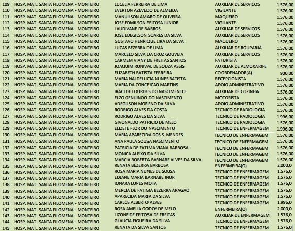 04-1 Lista