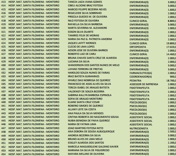 11 Lista