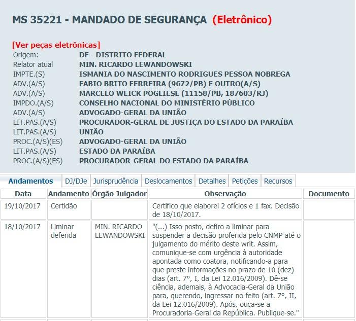 Decisao_Lewandowski Na Paraíba: Supremo determina retorno de promotora acusada de comprar voto ao cargo