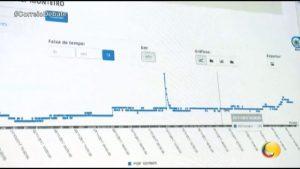 oaK1Y-300x169 Vazão do São Francisco está sendo acompanhada em tempo real