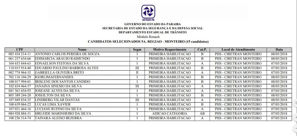 lista-habilitacao-social-1-1024x470 3ª chamada para 'Habilitação Social' lista tem 15 classificados da cidade de Monteiro