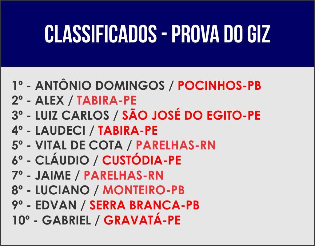 37644858_435852560224593_4636838223086092288_o-1024x800 Equipe The Snipers realiza evento de Tiro Esportivo em Monteiro