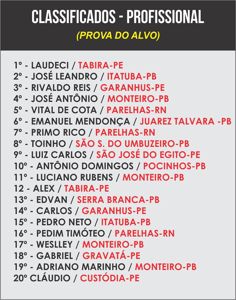 37651313_435852586891257_1393787578418724864_n Equipe The Snipers realiza evento de Tiro Esportivo em Monteiro