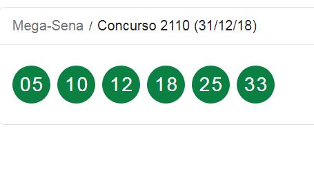 mega 52 apostadores vencem Mega da Virada; cada um receberá R$ 5,8 milhões
