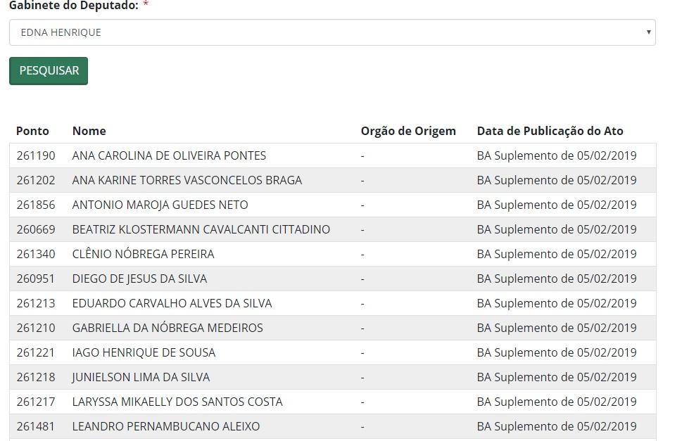 001-20 Deputada Federal Edna Henrique nomeia mais de 20 secretários parlamentares