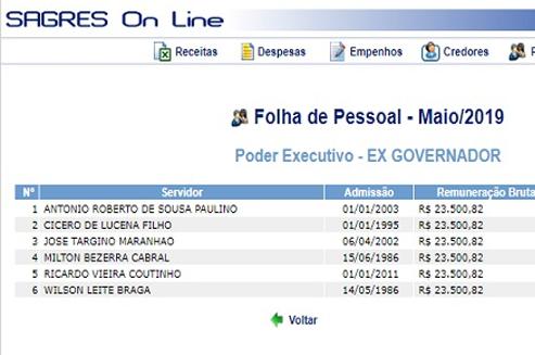 16-08-2019.112902_Destaque STF considera inconstitucional ex-governador receber aposentadoria. RC e mais cinco recebem