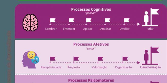 Aplicativo da PB promete facilitar tratamento de crianças autistas