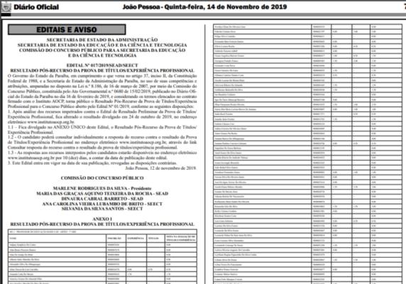 aaa-7-696x487-572x400 Estado divulga resultado preliminar do concurso do magistério; confira