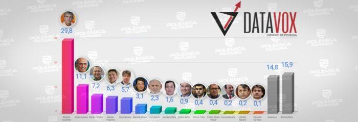 CANDIDATOS-JP-700x239 Ricardo, Cícero e Nilvan lideram intenção de voto para prefeito de João Pessoa em 2020