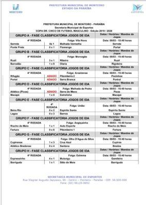Tabela-Ruralzão-284x400 Copa Dr. Chico de Futebol: 4ª rodada é realizada e disputa pela classificação fica ainda mais acirrada