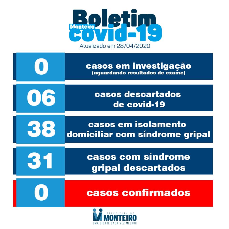 bo-28 Boletim dia 28/04/2020: Monteiro segue sem casos confirmados de coronavírus