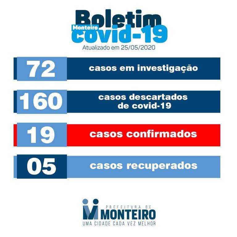 BO25 Secretaria de Saúde de Monteiro confirma 19° caso de Covid em Monteiro