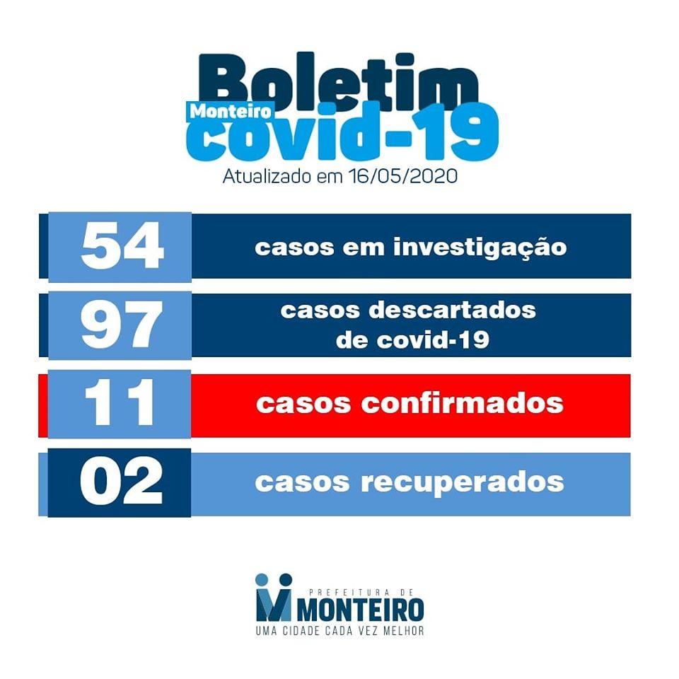 BOLETIM-16 Secretaria de Saúde de Monteiro emite novo boletim coronavírus (16/05/20)