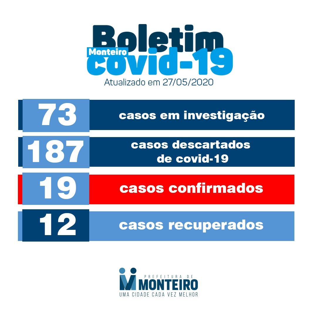 Boletim-27.05 Monteiro conta com mais três pacientes recuperados de Covid-19