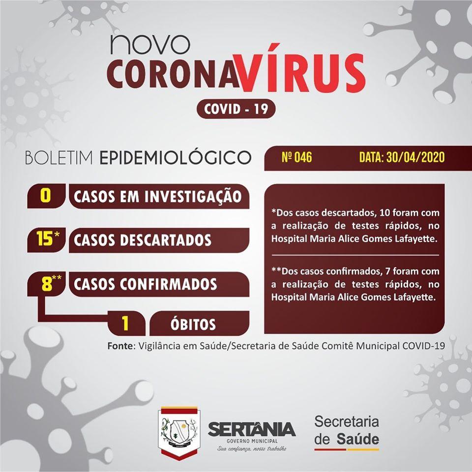 CASOS-SERTANIA Sobe para 8 o número de casos confirmados de Covid-19 em Sertânia