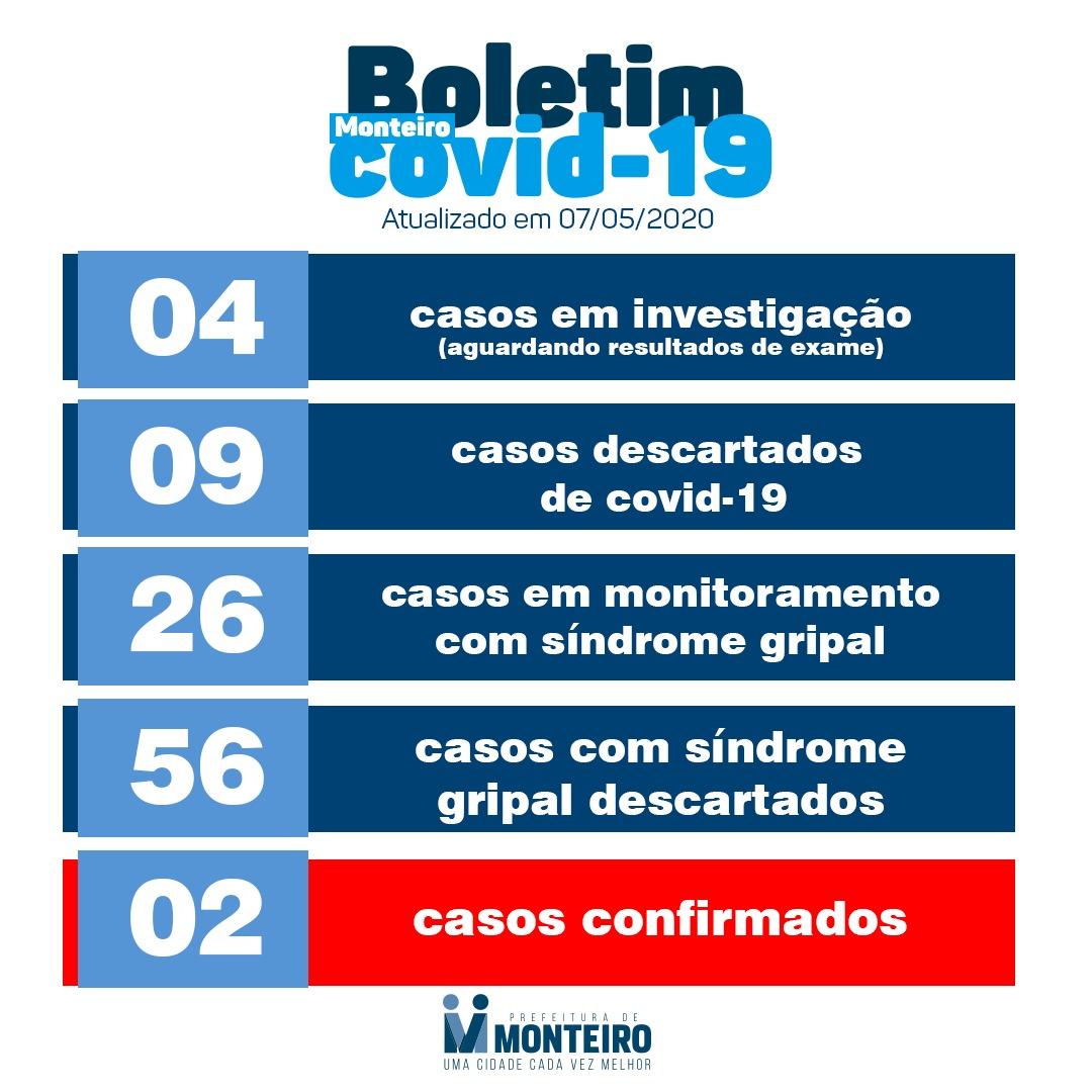 NOTA Secretaria Municipal de Saúde de Monteiro emite nota a respeito de casos investigados por Covid-19