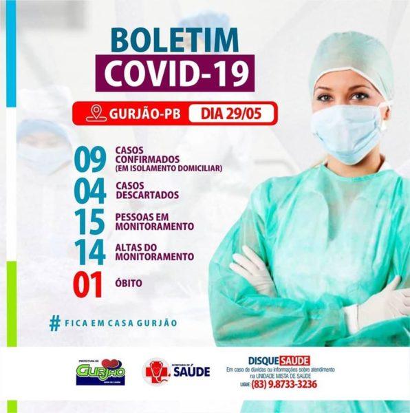 OBITO Gurjão tem primeira morte confirmada pela Covid-19; paciente faleceu no Hospital de Serra Branca