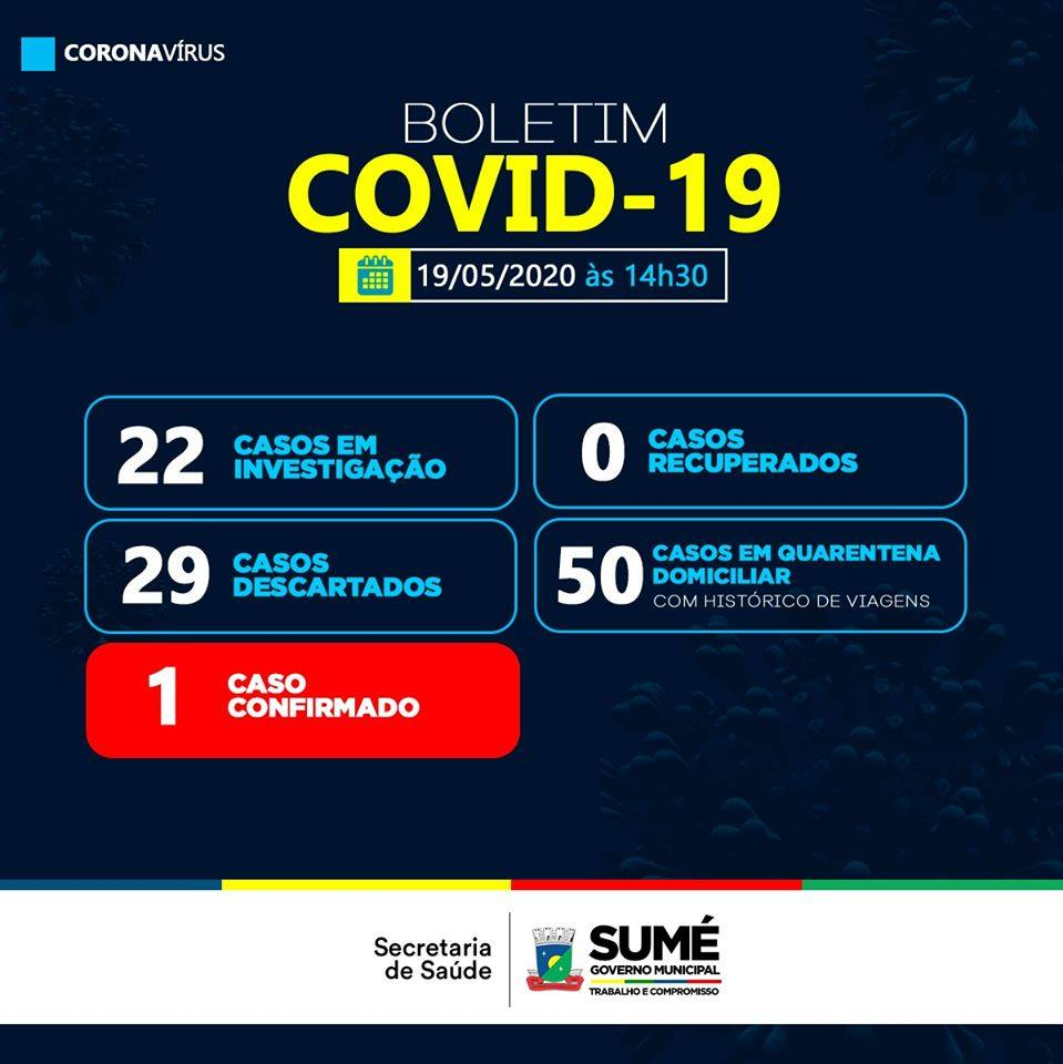 SUME Sumé registra 1° caso de Covid-19 no município