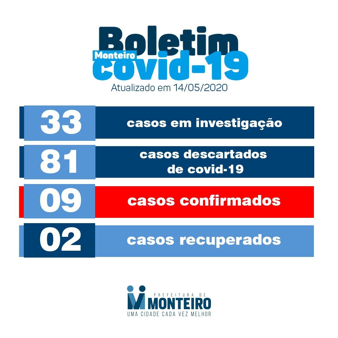 WhatsApp-Image-2020-05-14-at-17.19.54-1 Monteiro registra dois novos casos de coronavírus