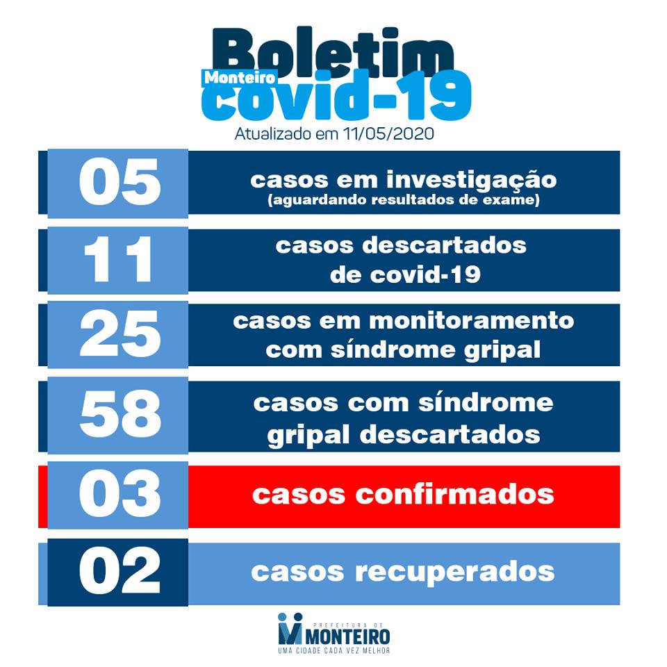 bo11 Caminhoneiro é o terceiro caso confirmado de covid-19 em Monteiro