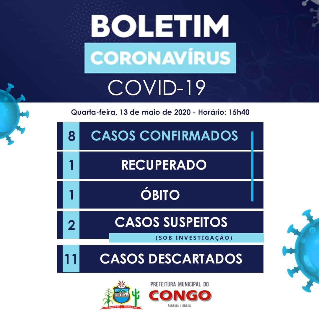 covid-19.jpg-congo Boletim indica 5 novos casos de Covid-19 no município do Congo