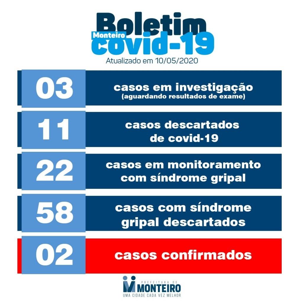 img_202005101812zX2g Secretaria de Saúde de Monteiro aponta um novo caso de Covid-19 sob investigação. São 03 no total.
