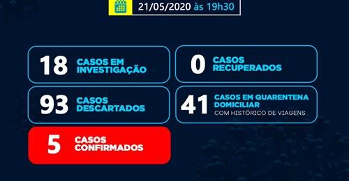 safe_image Sumé registra mais dois casos de Covid-19 no município