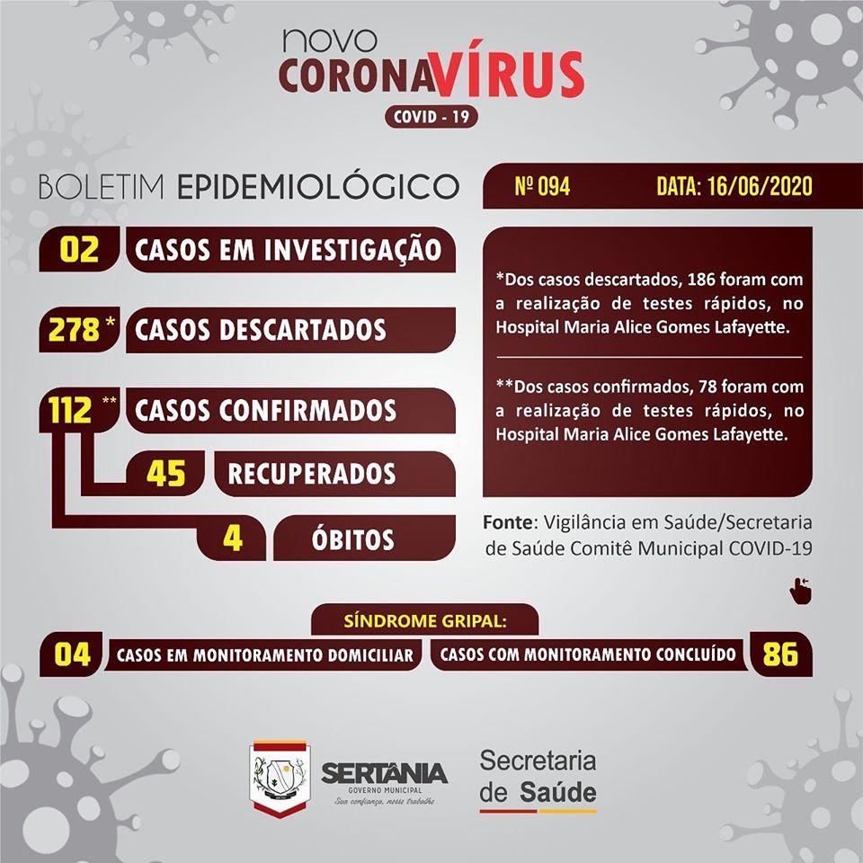 104333720_3324161810962572_4588702207439221616_o Covid-19: Sertânia tem 112 casos confirmados e 45 curados