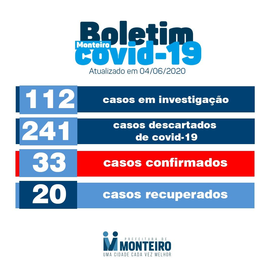 Boletim-0406 Monteiro confirma mais um caso e registra 60% dos casos recuperados