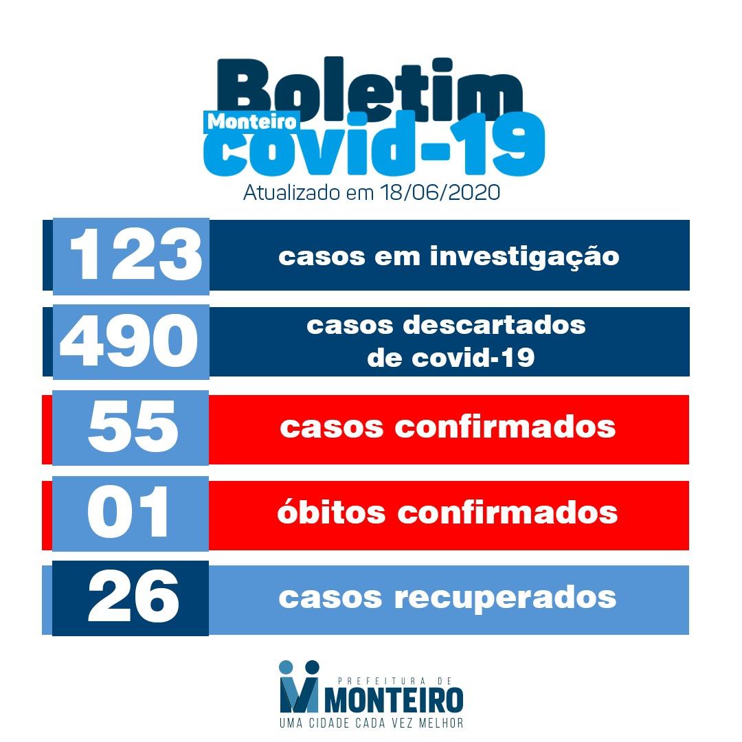 Boletim-1806 Monteiro conta conta com mais um caso positivo e dois recuperados de covid