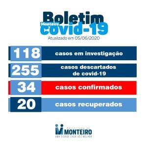 bo05 Saúde de Monteiro confirma mais um caso de Covid-19; município tem 34 casos confirmados