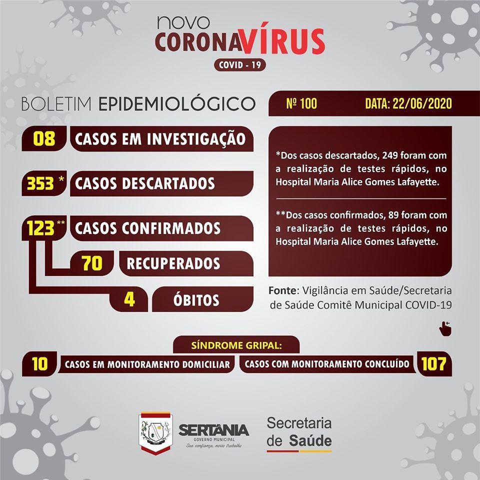 sertania-1 Sertânia não registra novos casos de Covid-19 nas últimas 24 horas
