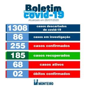 2807 Secretaria de Saúde de Monteiro confirma 12 novos pacientes recuperados e 10 novos casos de covid