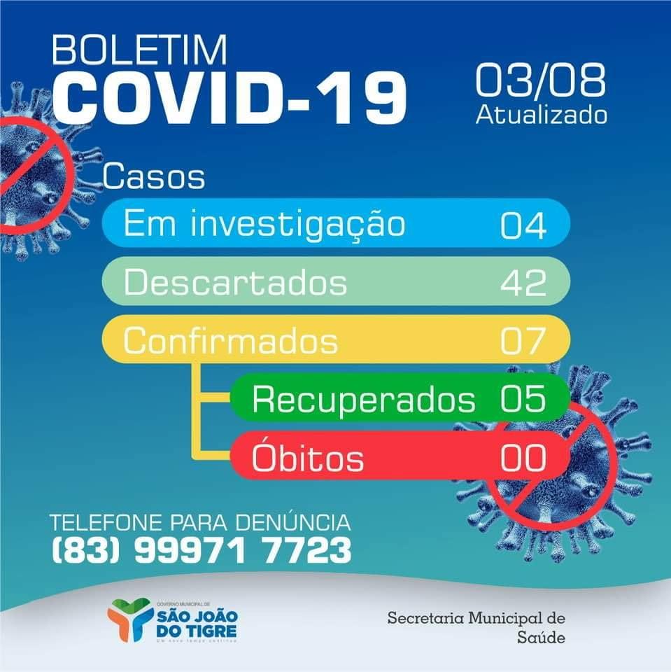 BOLETIM-COVID-SAO-JOAO-DO-TIGRE São João do Tigre registra mais um caso confirmado para covid-19 nesta segunda