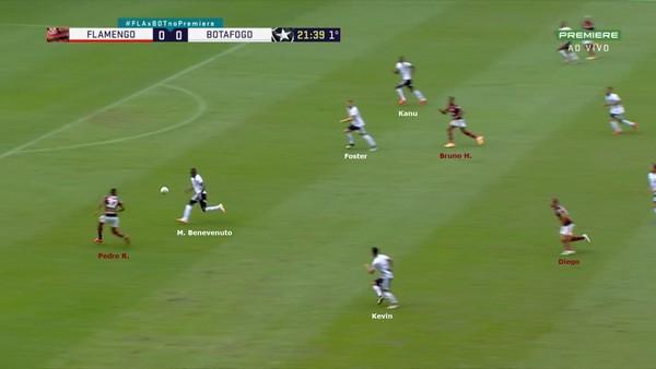 flaxbot-frame-3-leg Análise: empate entre Flamengo e Botafogo mostra dois times sem imaginação