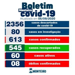 0509 Monteiro registra 02 casos positivos de Covid neste sábado, informa boletim