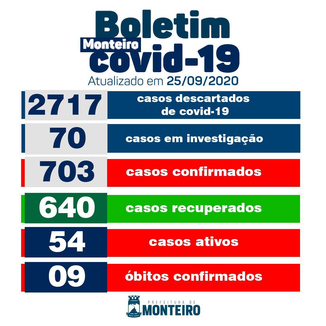 WhatsApp-Image-2020-09-25-at-17.17.09 Secretaria Municipal de Saúde de Monteiro informa sobe 04 novos casos de Covid-19