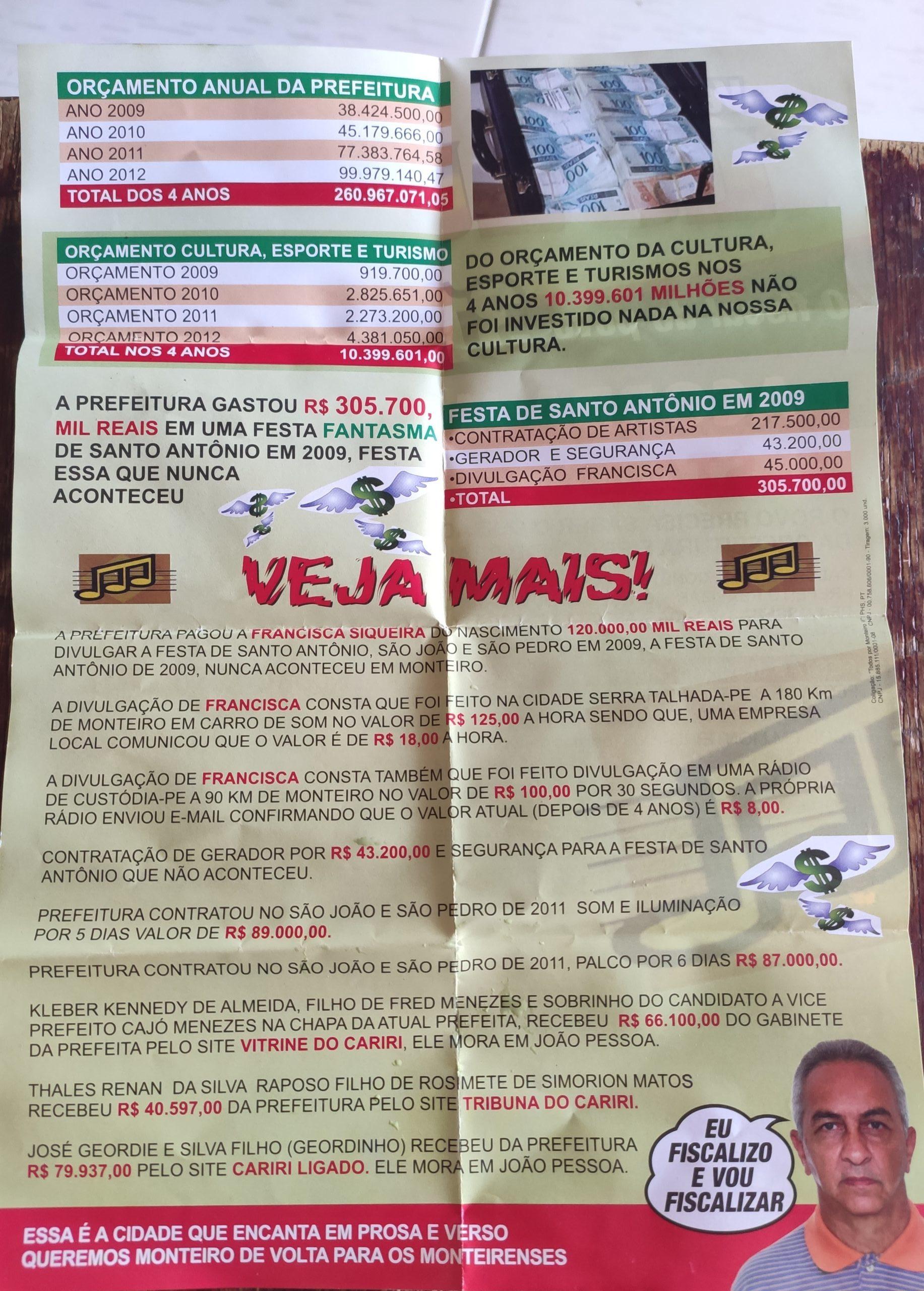 IMG_20201021_132122-scaled-e1603468953744 Justiça Eleitoral indefere registro de candidatura de Lulu dos Tropicais