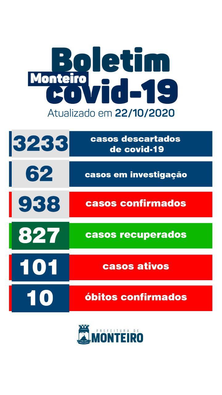 WhatsApp-Image-2020-10-22-at-17.37.36 Secretaria Municipal de Saúde de Monteiro informa sobre 08 novos casos de covid-19