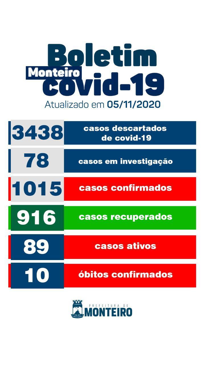 WhatsApp-Image-2020-11-05-at-17.23.57 Secretaria Municipal de Saúde de Monteiro informa sobre 03 novos casos de Covid-19