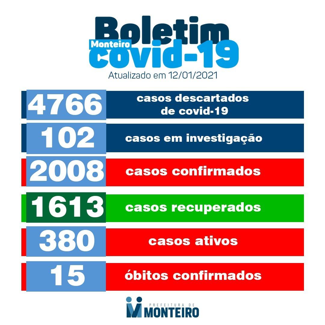 1201 Secretaria de Saúde de Monteiro divulga boletins oficiais sobre covid desta terça-feira