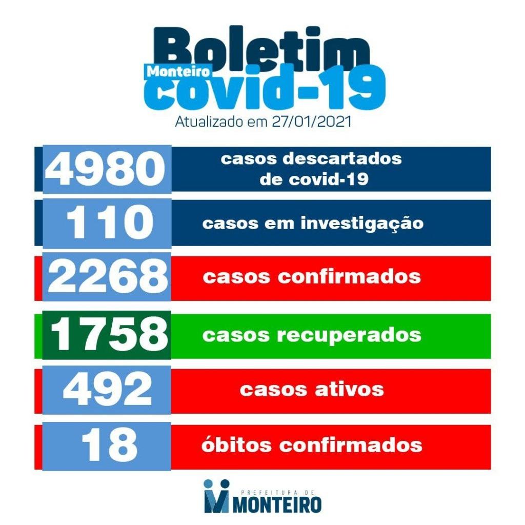 img_202101271819ubRD Secretaria de saúde de Monteiro divulga boletim oficial sobre Covid desta quarta-feira