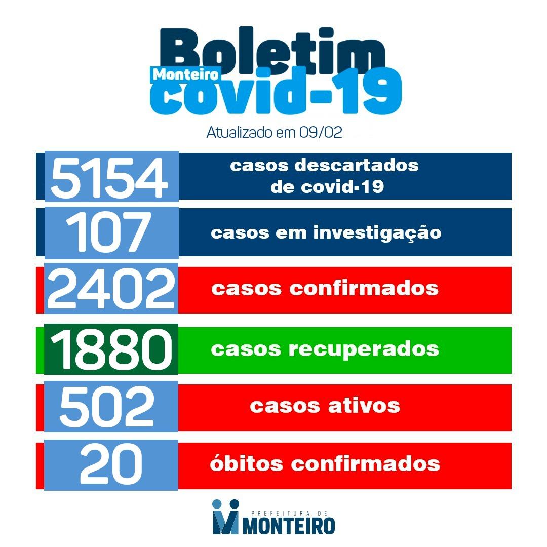 0902 Secretaria de Saúde de Monteiro divulga boletim oficial sobre covid desta terça-feira