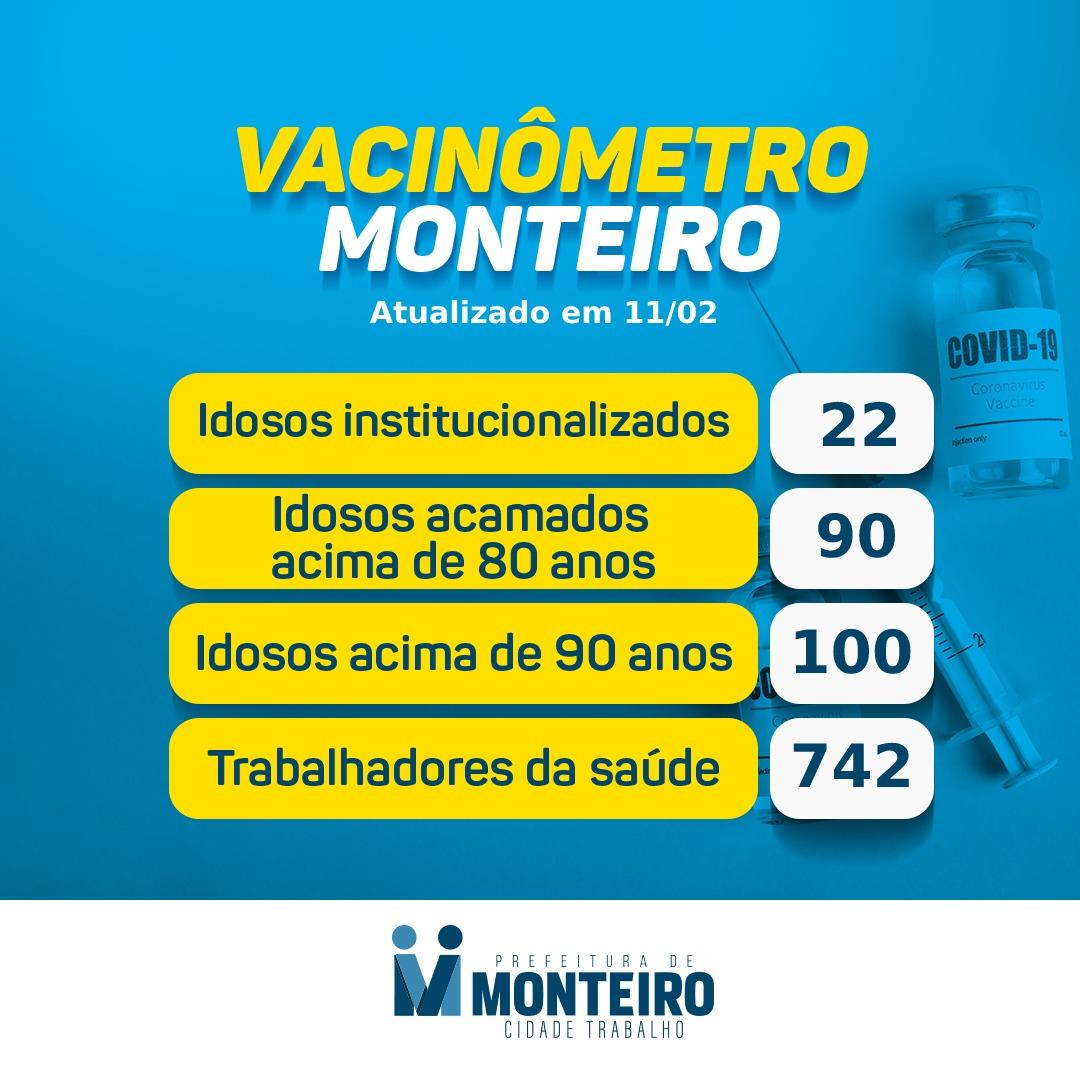 1102. Secretaria de Saúde de Monteiro divulga boletim oficial sobre covid desta quinta-feira