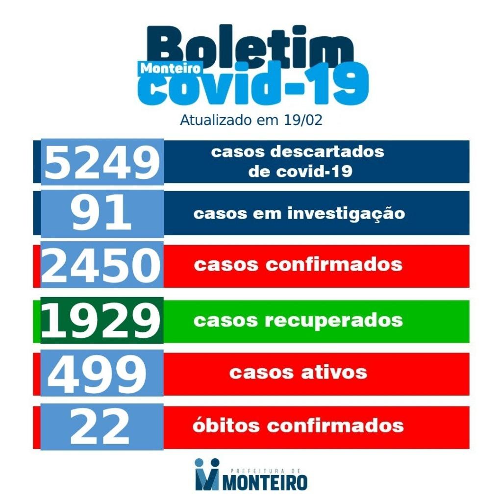 img_202102191555q7hy Secretaria de Saúde de Monteiro divulga boletim oficial sobre Covid-19 desta sexta-feira